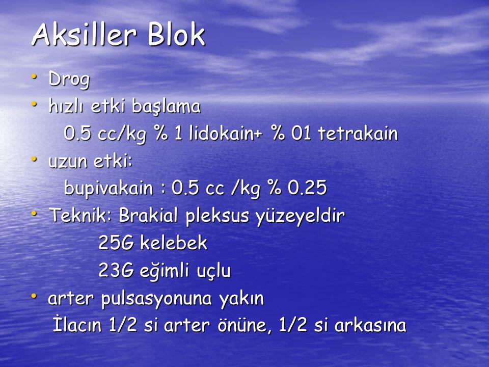 Aksiller Blok Drog Drog hızlı etki başlama hızlı etki başlama 0.5 cc/kg % 1 lidokain+ % 01 tetrakain 0.5 cc/kg % 1 lidokain+ % 01 tetrakain uzun etki: