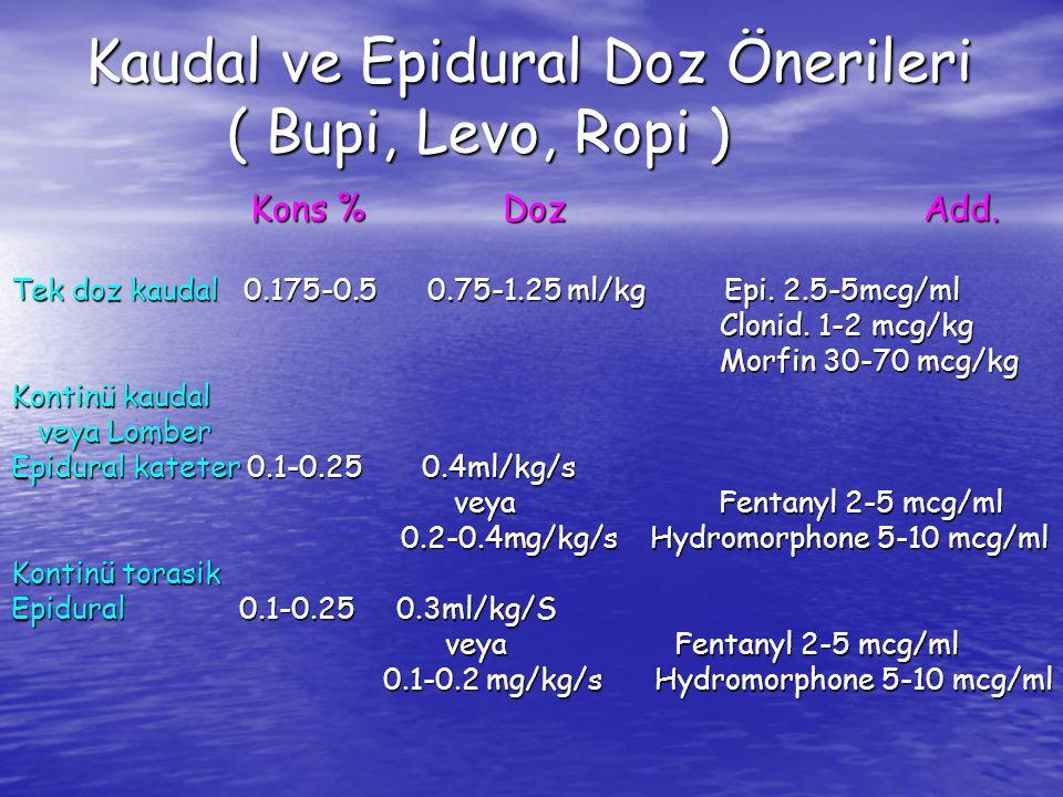 Kaudal ve Epidural Doz Önerileri ( Bupi, Levo, Ropi ) Kaudal ve Epidural Doz Önerileri ( Bupi, Levo, Ropi ) Kons % Doz Add. Kons % Doz Add. Tek doz ka