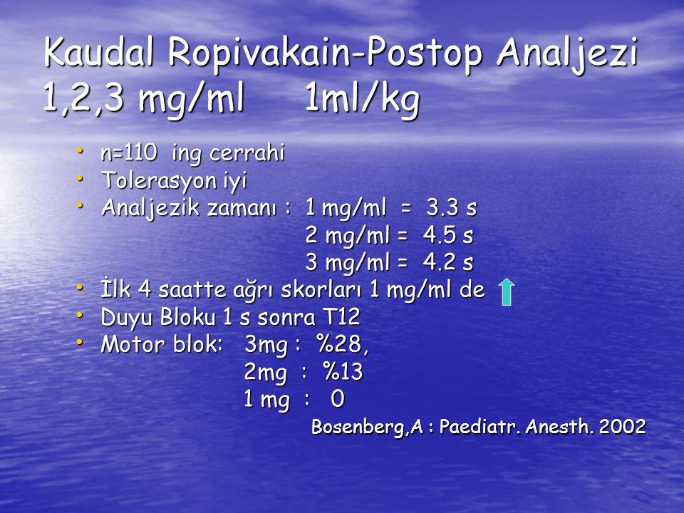 Kaudal Ropivakain-Postop Analjezi 1,2,3 mg/ml 1ml/kg n=110 ing cerrahi n=110 ing cerrahi Tolerasyon iyi Tolerasyon iyi Analjezik zamanı : 1 mg/ml = 3.