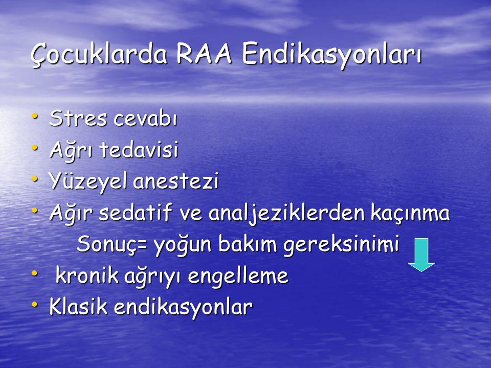 Çocuklarda RAA Endikasyonları Stres cevabı Stres cevabı Ağrı tedavisi Ağrı tedavisi Yüzeyel anestezi Yüzeyel anestezi Ağır sedatif ve analjeziklerden