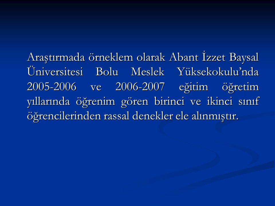 Araştırmada örneklem olarak Abant İzzet Baysal Üniversitesi Bolu Meslek Yüksekokulu'nda 2005-2006 ve 2006-2007 eğitim öğretim yıllarında öğrenim gören birinci ve ikinci sınıf öğrencilerinden rassal denekler ele alınmıştır.