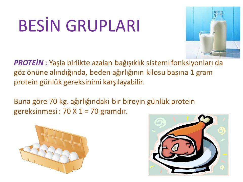 BESİN GRUPLARI PROTEİN : Yaşla birlikte azalan bağışıklık sistemi fonksiyonları da göz önüne alındığında, beden ağırlığının kilosu başına 1 gram protein günlük gereksinimi karşılayabilir.