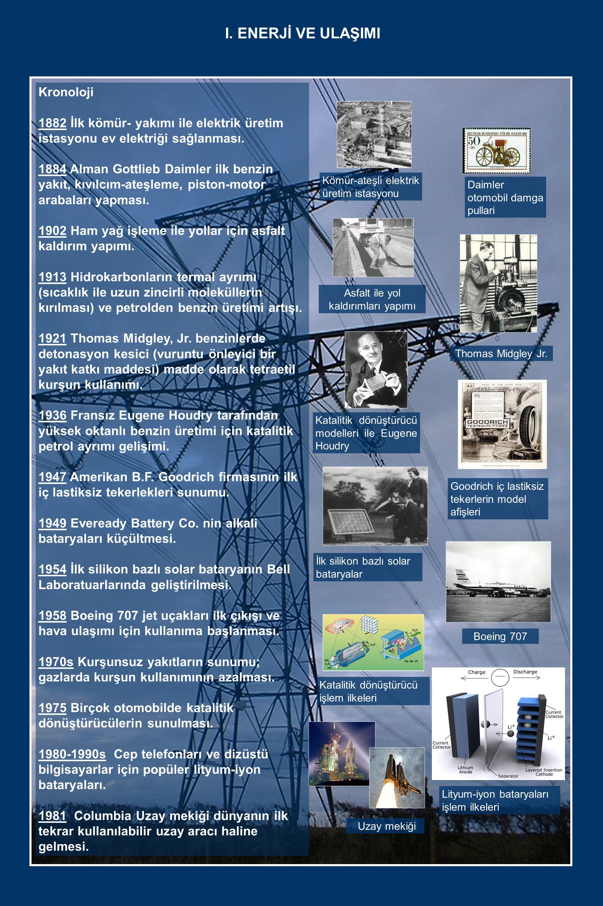 Kronoloji 1882 İlk kömür- yakımı ile elektrik üretim istasyonu ev elektriği sağlanması. 1884 Alman Gottlieb Daimler ilk benzin yakıt, kıvılcım-ateşlem