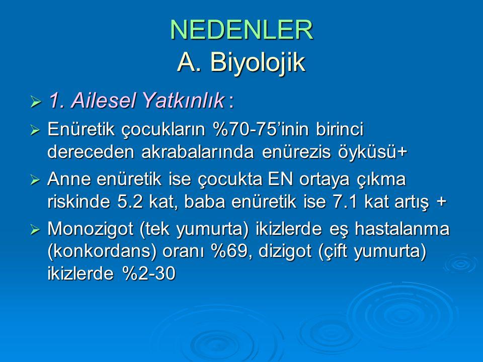 NEDENLER A.Biyolojik  1.