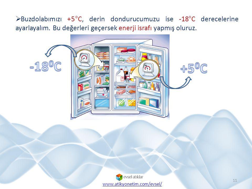  Buzdolabımızı +5°C, derin dondurucumuzu ise -18°C derecelerine ayarlayalım. Bu değerleri geçersek enerji israfı yapmış oluruz. 11 www.atikyonetim.co