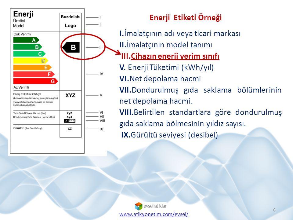 I.İmalatçının adı veya ticari markası II.İmalatçının model tanımı III.Cihazın enerji verim sınıfı V. Enerji Tüketimi (kWh/yıl) VI.Net depolama hacmi V