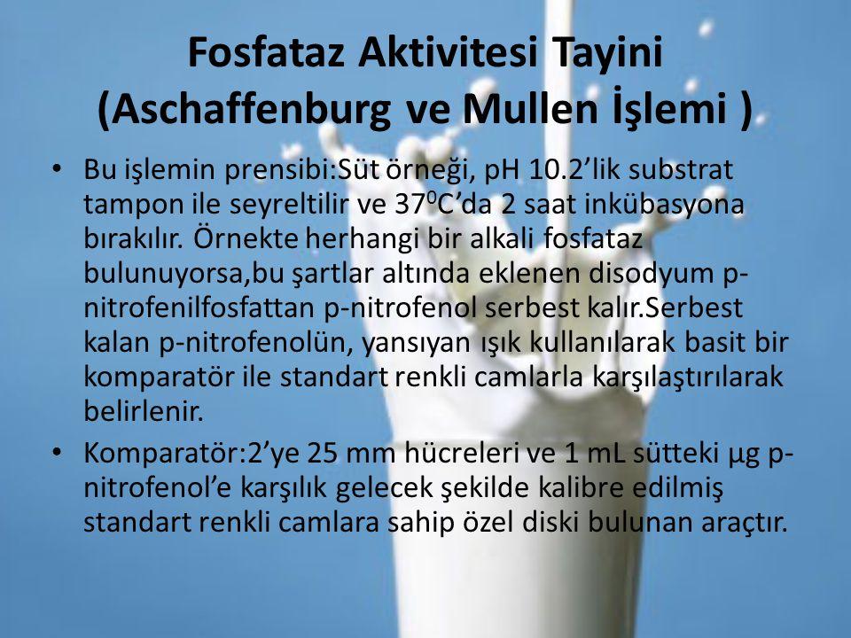 Fosfataz Aktivitesi Tayini (Aschaffenburg ve Mullen İşlemi ) Bu işlemin prensibi:Süt örneği, pH 10.2'lik substrat tampon ile seyreltilir ve 37 0 C'da