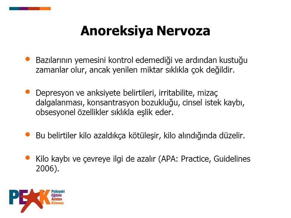Anoreksiya Nervoza Bazılarının yemesini kontrol edemediği ve ardından kustuğu zamanlar olur, ancak yenilen miktar sıklıkla çok değildir. Depresyon ve