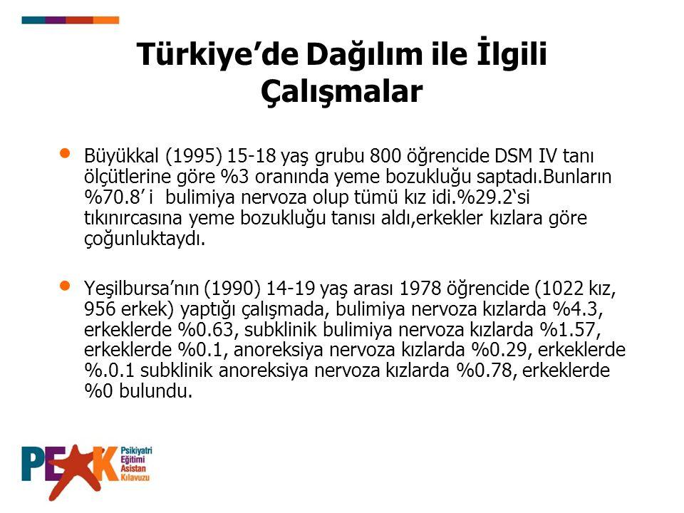Türkiye'de Dağılım ile İlgili Çalışmalar Büyükkal (1995) 15-18 yaş grubu 800 öğrencide DSM IV tanı ölçütlerine göre %3 oranında yeme bozukluğu saptadı
