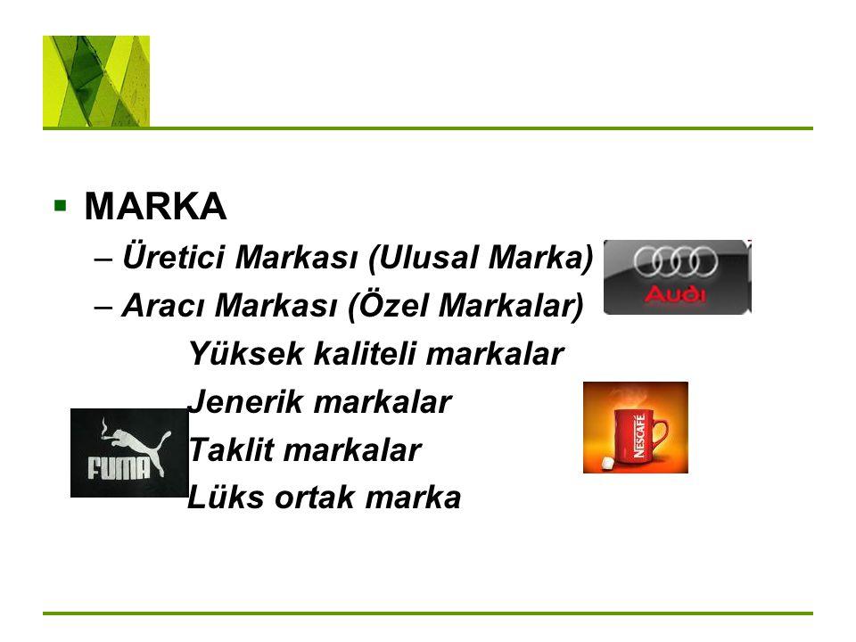  MARKA –Üretici Markası (Ulusal Marka) –Aracı Markası (Özel Markalar) Yüksek kaliteli markalar Jenerik markalar Taklit markalar Lüks ortak marka