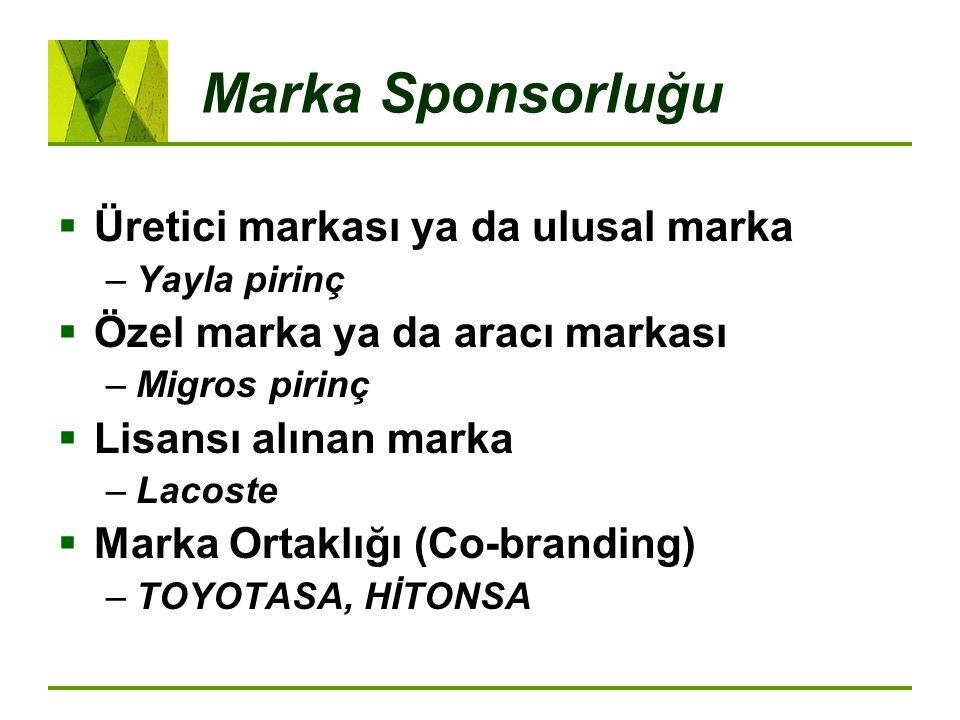Marka Sponsorluğu  Üretici markası ya da ulusal marka –Yayla pirinç  Özel marka ya da aracı markası –Migros pirinç  Lisansı alınan marka –Lacoste 