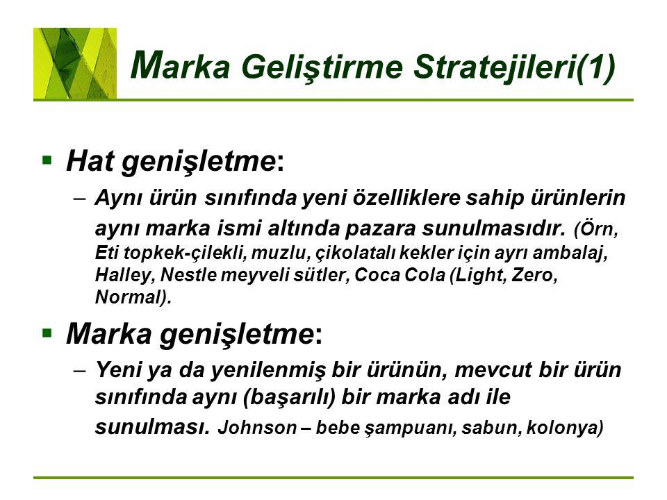 M arka Geliştirme Stratejileri(1)  Hat genişletme: –Aynı ürün sınıfında yeni özelliklere sahip ürünlerin aynı marka ismi altında pazara sunulmasıdır.