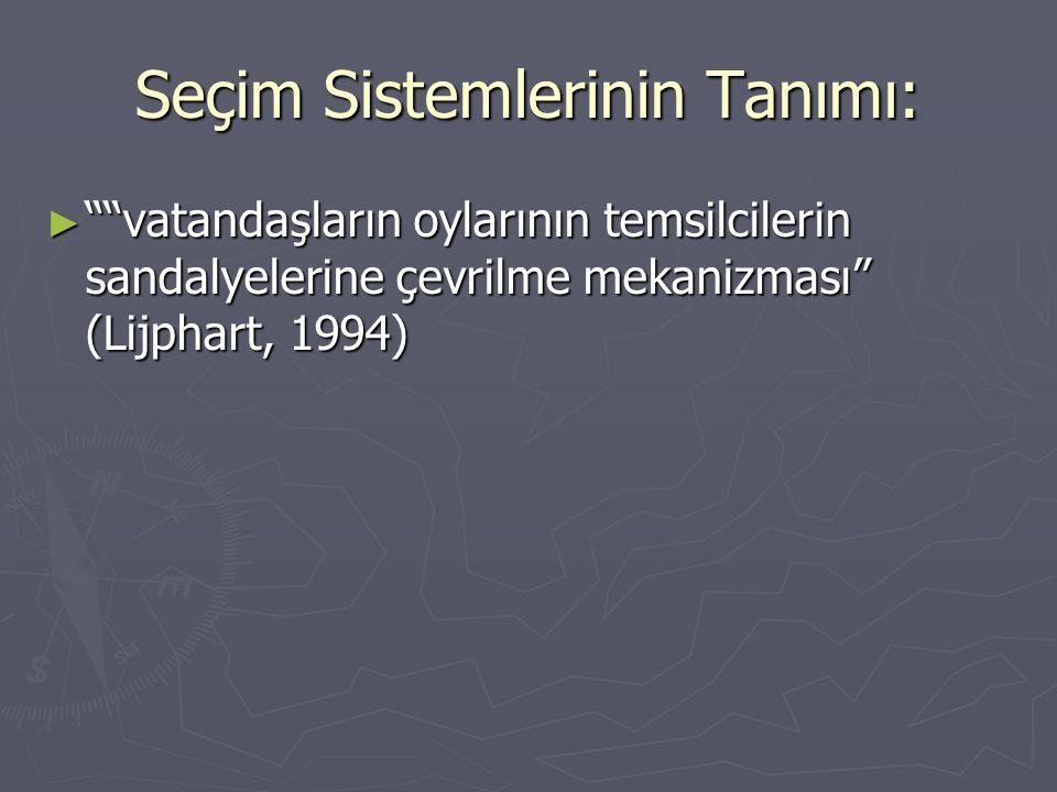 """Seçim Sistemlerinin Tanımı: ► """"""""vatandaşların oylarının temsilcilerin sandalyelerine çevrilme mekanizması"""" (Lijphart, 1994)"""