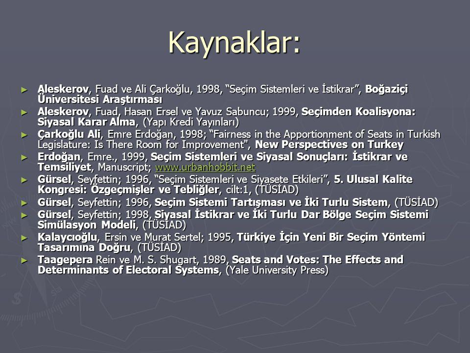 """Kaynaklar: ► Aleskerov, Fuad ve Ali Çarkoğlu, 1998, """"Seçim Sistemleri ve İstikrar"""", Boğaziçi Üniversitesi Araştırması ► Aleskerov, Fuad, Hasan Ersel v"""
