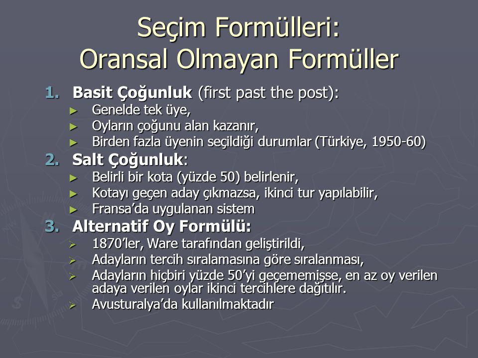 Seçim Formülleri: Oransal Formüller 1.