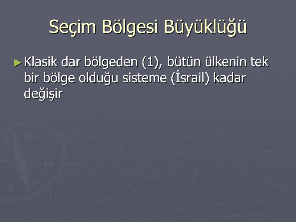 Türkiye'de Seçimler ve Temsiliyet