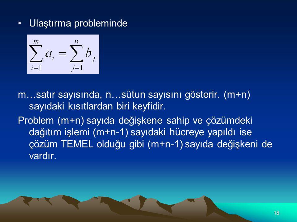 18 Ulaştırma probleminde m…satır sayısında, n…sütun sayısını gösterir. (m+n) sayıdaki kısıtlardan biri keyfidir. Problem (m+n) sayıda değişkene sahip