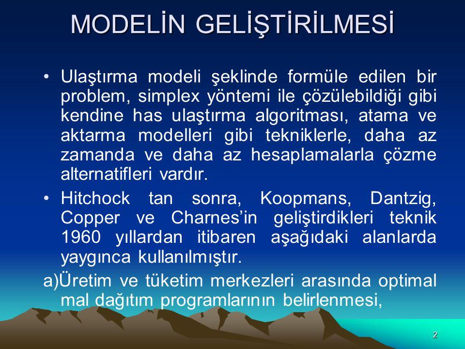 2 MODELİN GELİŞTİRİLMESİ Ulaştırma modeli şeklinde formüle edilen bir problem, simplex yöntemi ile çözülebildiği gibi kendine has ulaştırma algoritmas