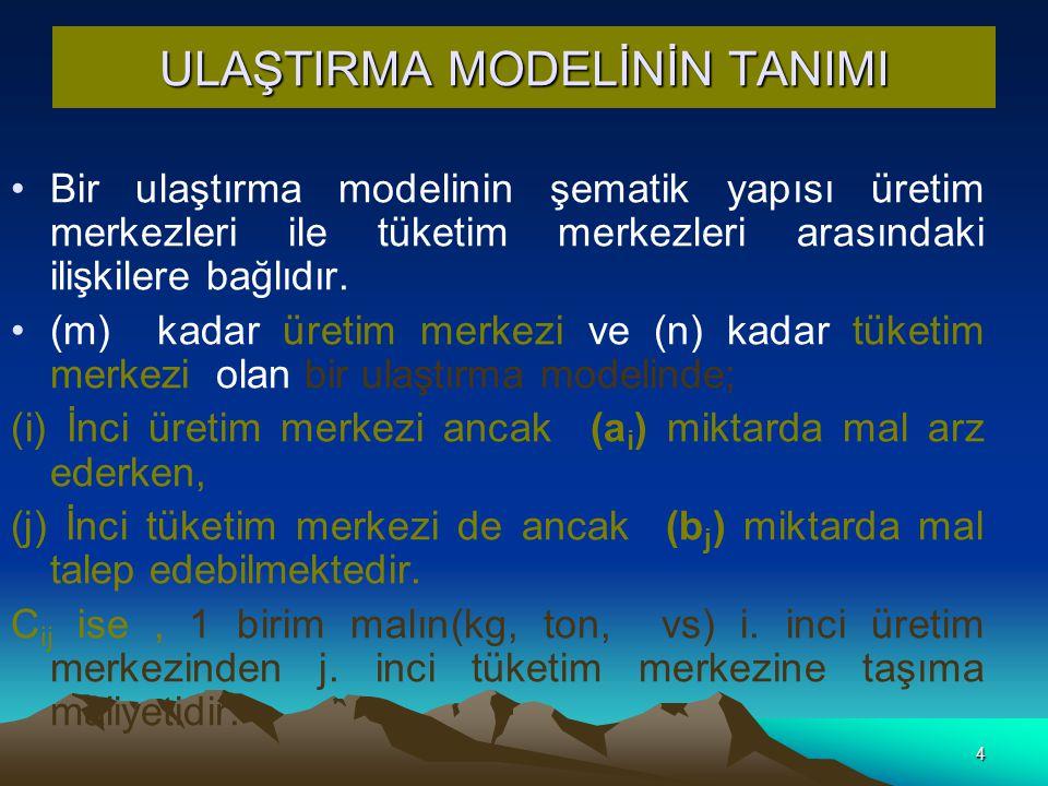4 ULAŞTIRMA MODELİNİN TANIMI Bir ulaştırma modelinin şematik yapısı üretim merkezleri ile tüketim merkezleri arasındaki ilişkilere bağlıdır. (m) kadar