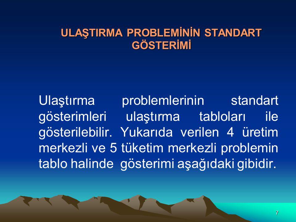 7 ULAŞTIRMA PROBLEMİNİN STANDART GÖSTERİMİ Ulaştırma problemlerinin standart gösterimleri ulaştırma tabloları ile gösterilebilir. Yukarıda verilen 4 ü