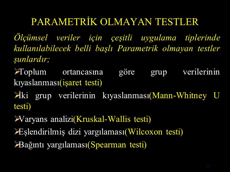 15 PARAMETRİK OLMAYAN TESTLER Ölçümsel veriler için çeşitli uygulama tiplerinde kullanılabilecek belli başlı Parametrik olmayan testler şunlardır;  Toplum ortancasına göre grup verilerinin kıyaslanması(işaret testi)  İki grup verilerinin kıyaslanması(Mann-Whitney U testi)  Varyans analizi(Kruskal-Wallis testi)  Eşlendirilmiş dizi yargılaması(Wilcoxon testi)  Bağıntı yargılaması(Spearman testi)