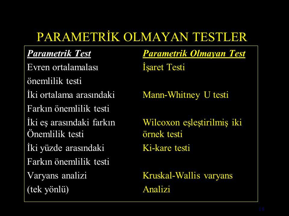 18 PARAMETRİK OLMAYAN TESTLER Parametrik TestParametrik Olmayan Test Evren ortalamalasıİşaret Testi önemlilik testi İki ortalama arasındakiMann-Whitney U testi Farkın önemlilik testi İki eş arasındaki farkınWilcoxon eşleştirilmiş iki Önemlilik testiörnek testi İki yüzde arasındaki Ki-kare testi Farkın önemlilik testi Varyans analizi Kruskal-Wallis varyans (tek yönlü)Analizi