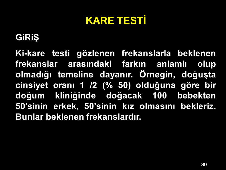 30 KARE TESTİ GiRiŞ Ki-kare testi gözlenen frekanslarla beklenen frekanslar arasındaki farkın anlamlı olup olmadığı temeline dayanır.