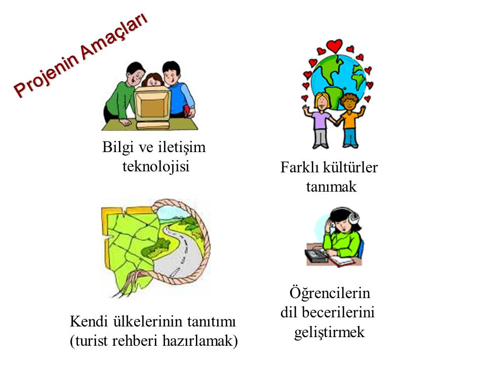 Projenin Amaçları Kendi ülkelerinin tanıtımı (turist rehberi hazırlamak) Bilgi ve iletişim teknolojisi Farklı kültürler tanımak Öğrencilerin dil becerilerini geliştirmek