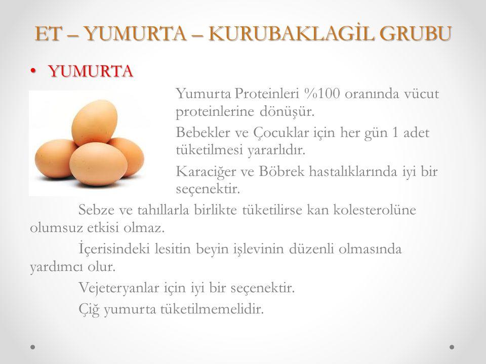 ET – YUMURTA – KURUBAKLAGİL GRUBU YUMURTA YUMURTA Yumurta Proteinleri %100 oranında vücut proteinlerine dönüşür. Bebekler ve Çocuklar için her gün 1 a