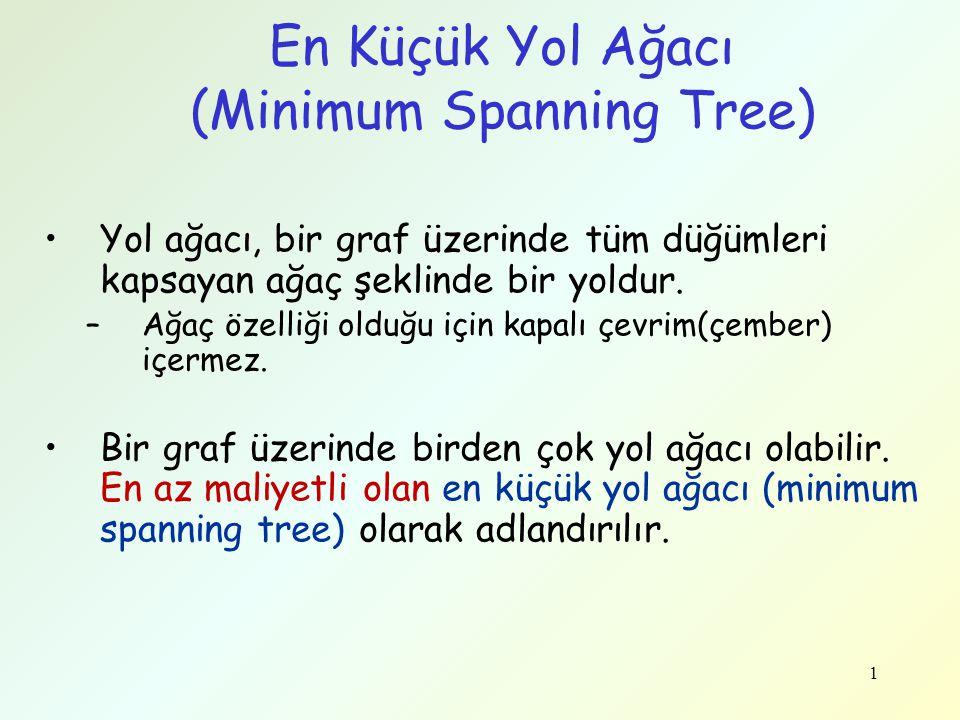 1 En Küçük Yol Ağacı (Minimum Spanning Tree) Yol ağacı, bir graf üzerinde tüm düğümleri kapsayan ağaç şeklinde bir yoldur.