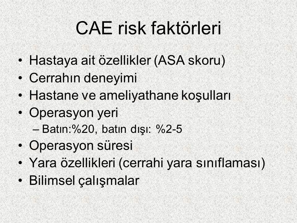 CAE risk faktörleri Hastaya ait özellikler (ASA skoru) Cerrahın deneyimi Hastane ve ameliyathane koşulları Operasyon yeri –Batın:%20, batın dışı: %2-5