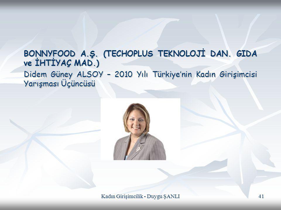Kadın Girişimcilik - Duygu ŞANLI 41 BONNYFOOD A.Ş. (TECHOPLUS TEKNOLOJİ DAN. GIDA ve İHTİYAÇ MAD.) BONNYFOOD A.Ş. (TECHOPLUS TEKNOLOJİ DAN. GIDA ve İH