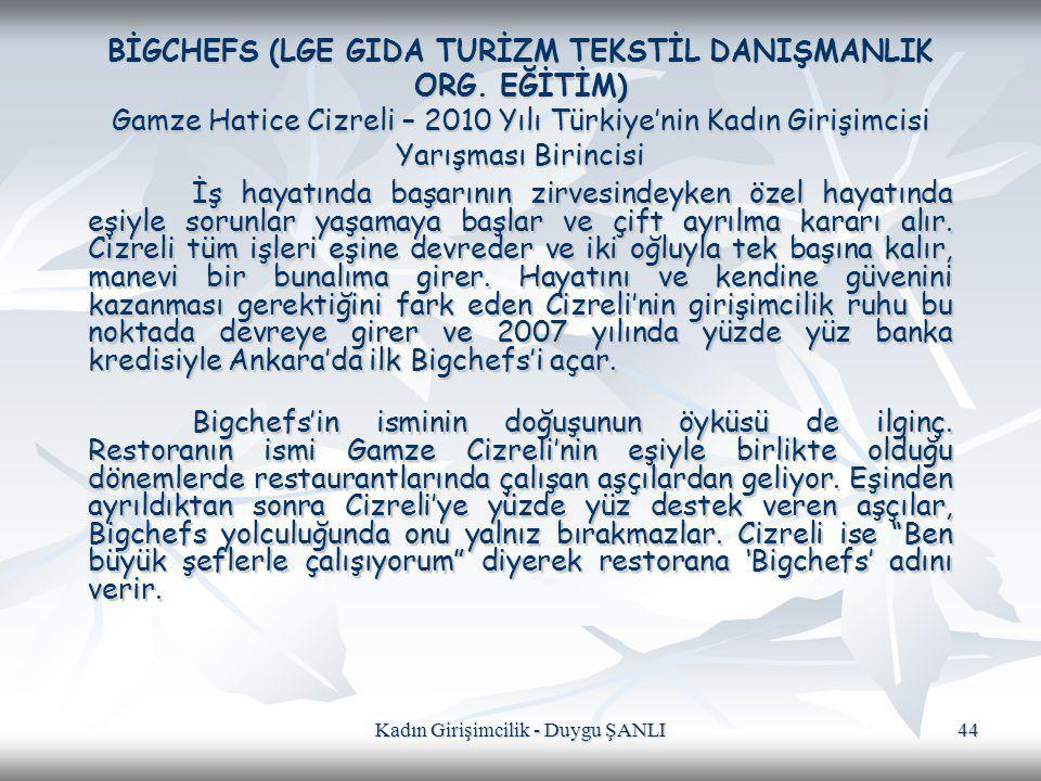 Kadın Girişimcilik - Duygu ŞANLI 44 BİGCHEFS (LGE GIDA TURİZM TEKSTİL DANIŞMANLIK ORG. EĞİTİM) Gamze Hatice Cizreli – 2010 Yılı Türkiye'nin Kadın Giri