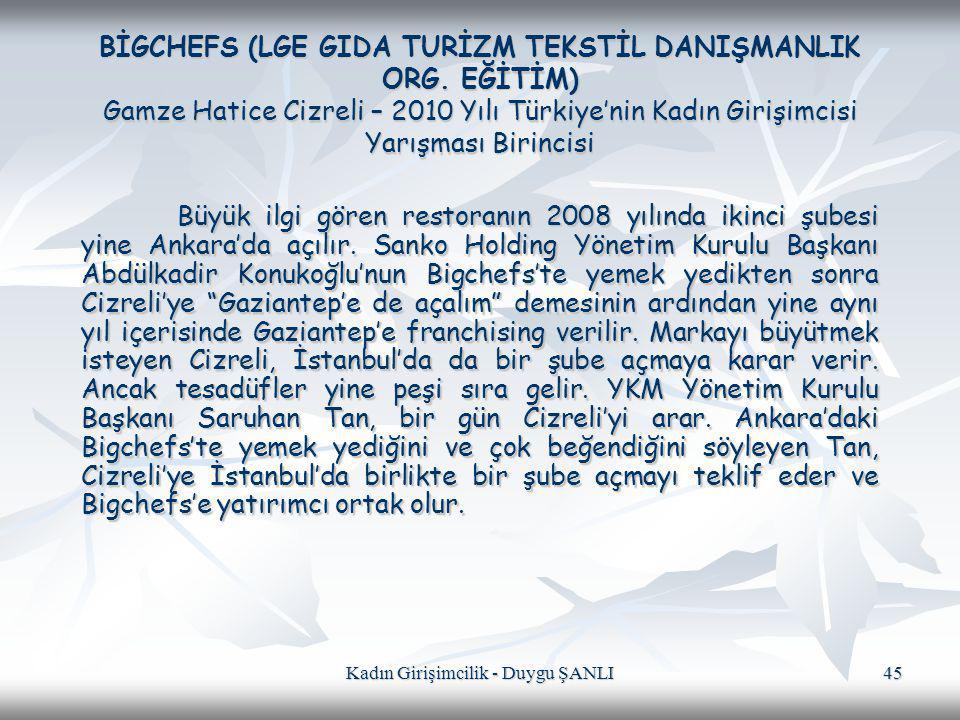 Kadın Girişimcilik - Duygu ŞANLI 45 BİGCHEFS (LGE GIDA TURİZM TEKSTİL DANIŞMANLIK ORG. EĞİTİM) Gamze Hatice Cizreli – 2010 Yılı Türkiye'nin Kadın Giri