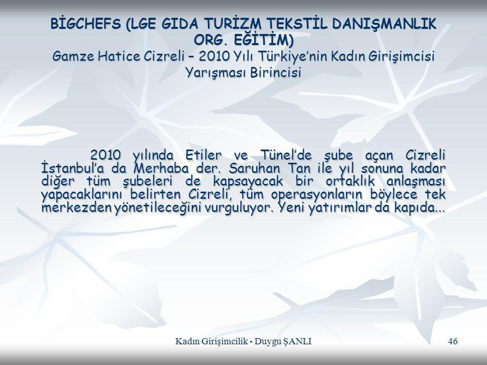 Kadın Girişimcilik - Duygu ŞANLI 46 BİGCHEFS (LGE GIDA TURİZM TEKSTİL DANIŞMANLIK ORG. EĞİTİM) Gamze Hatice Cizreli – 2010 Yılı Türkiye'nin Kadın Giri