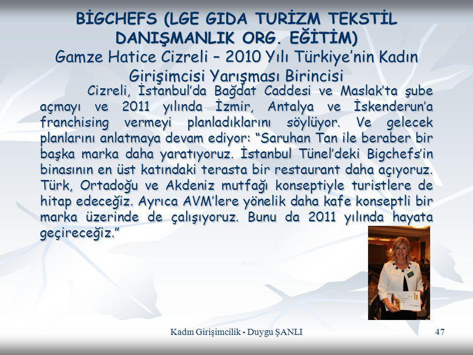 Kadın Girişimcilik - Duygu ŞANLI 47 BİGCHEFS (LGE GIDA TURİZM TEKSTİL DANIŞMANLIK ORG. EĞİTİM) Gamze Hatice Cizreli – 2010 Yılı Türkiye'nin Kadın Giri