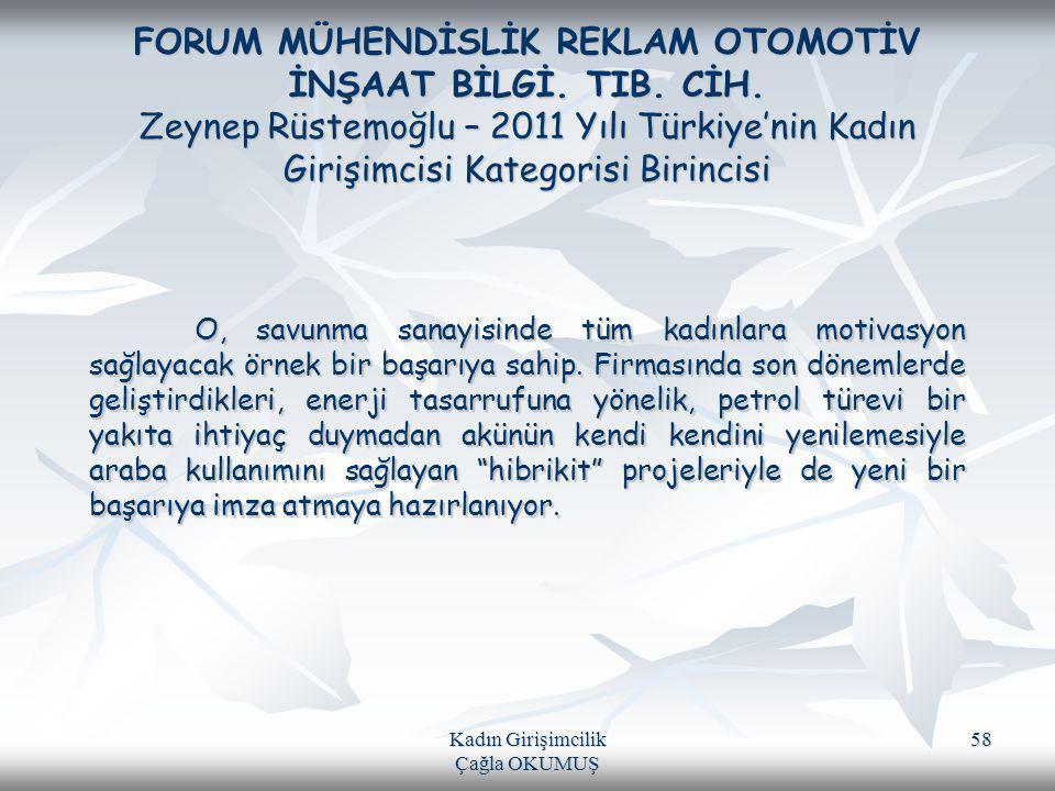 Kadın Girişimcilik Çağla OKUMUŞ 58 FORUM MÜHENDİSLİK REKLAM OTOMOTİV İNŞAAT BİLGİ. TIB. CİH. Zeynep Rüstemoğlu – 2011 Yılı Türkiye'nin Kadın Girişimci