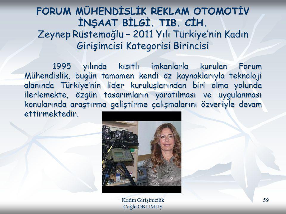 Kadın Girişimcilik Çağla OKUMUŞ 59 FORUM MÜHENDİSLİK REKLAM OTOMOTİV İNŞAAT BİLGİ. TIB. CİH. Zeynep Rüstemoğlu – 2011 Yılı Türkiye'nin Kadın Girişimci