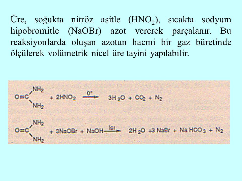 Üre, soğukta nitröz asitle (HNO 2 ), sıcakta sodyum hipobromitle (NaOBr) azot vererek parçalanır. Bu reaksiyonlarda oluşan azotun hacmi bir gaz büreti