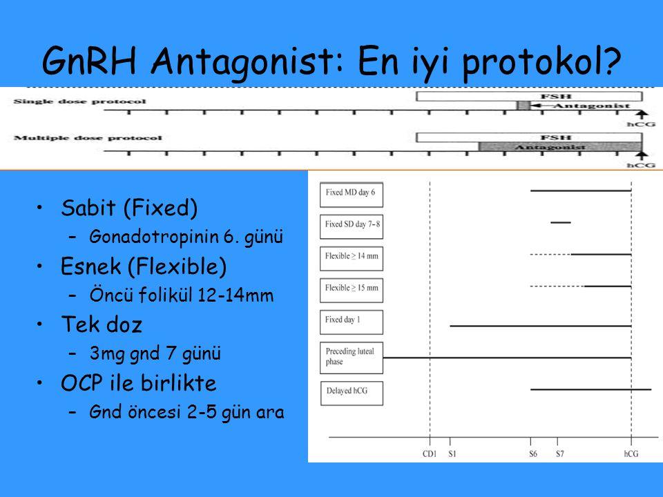 GnRH Antagonist: En iyi protokol? Sabit (Fixed) –Gonadotropinin 6. günü Esnek (Flexible) –Öncü folikül 12-14mm Tek doz –3mg gnd 7 günü OCP ile birlikt