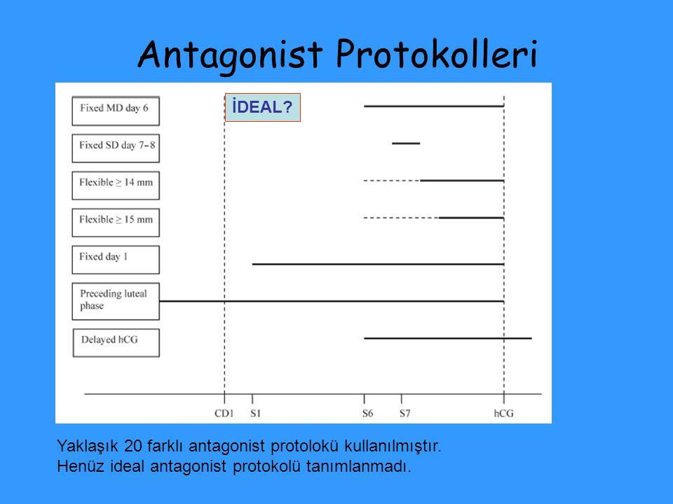 Antagonist Protokolleri Yaklaşık 20 farklı antagonist protolokü kullanılmıştır. Henüz ideal antagonist protokolü tanımlanmadı. İDEAL?