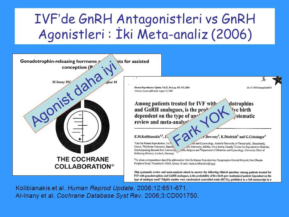 Kolibianakis et al. Human Reprod Update. 2006;12:651-671. Al-Inany et al. Cochrane Database Syst Rev. 2006;3:CD001750. IVF ' de GnRH Antagonistleri vs