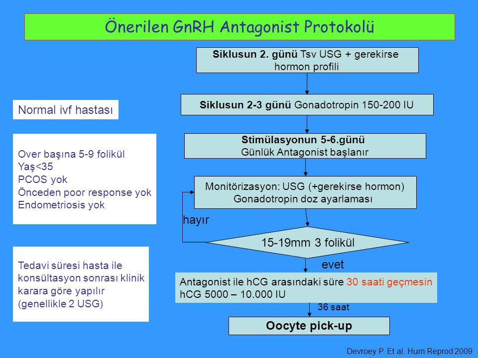Canlı Doğum Devam eden gebelik oranı GnRH Agonist daha iyi Al-Inany Meta-analizi 2011