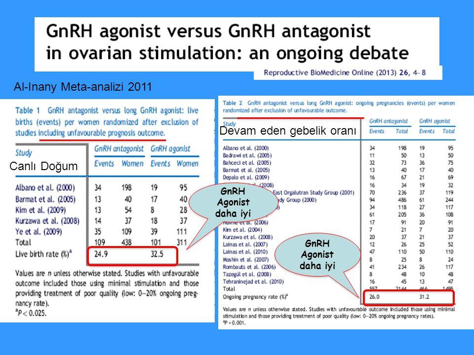 GnRH Antagonist sikluslarında hCG zamanlaması gebelik için kritik olabilir