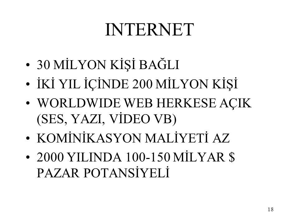 18 INTERNET 30 MİLYON KİŞİ BAĞLI İKİ YIL İÇİNDE 200 MİLYON KİŞİ WORLDWIDE WEB HERKESE AÇIK (SES, YAZI, VİDEO VB) KOMİNİKASYON MALİYETİ AZ 2000 YILINDA