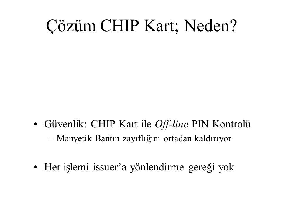 Çözüm CHIP Kart; Neden? Güvenlik: CHIP Kart ile Off-line PIN Kontrolü –Manyetik Bantın zayıflığını ortadan kaldırıyor Her işlemi issuer'a yönlendirme