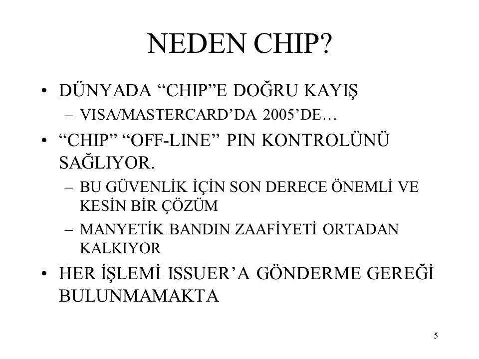 5 NEDEN CHIP.