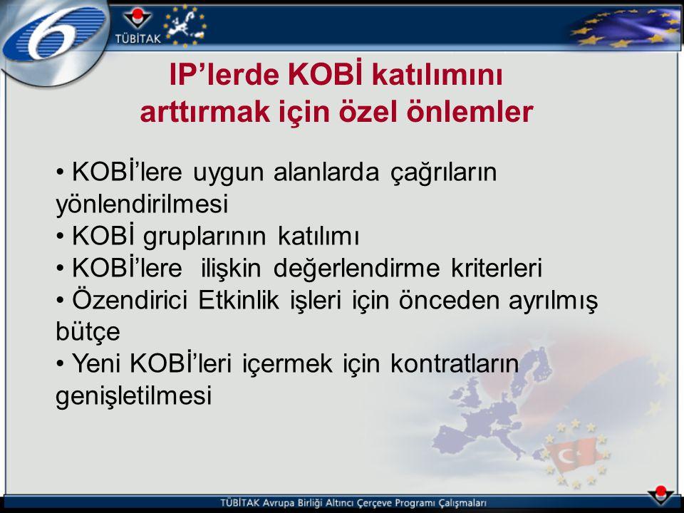 KOBİ'lere uygun alanlarda çağrıların yönlendirilmesi KOBİ gruplarının katılımı KOBİ'lere ilişkin değerlendirme kriterleri Özendirici Etkinlik işleri i