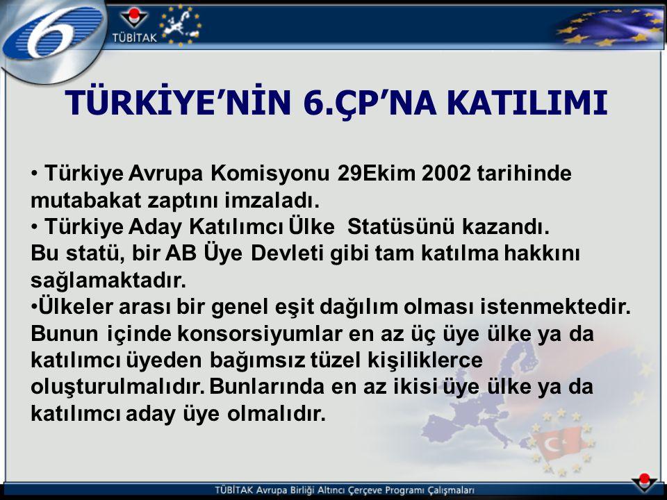 TÜRKİYE'NİN 6.ÇP'NA KATILIMI Türkiye Avrupa Komisyonu 29Ekim 2002 tarihinde mutabakat zaptını imzaladı. Türkiye Aday Katılımcı Ülke Statüsünü kazandı.