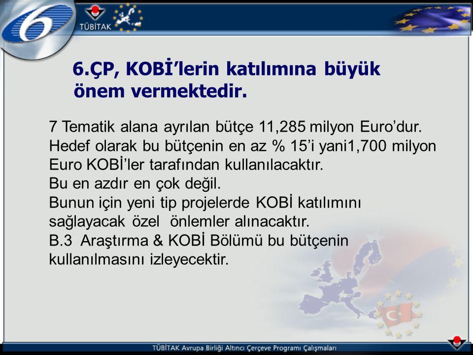 6.ÇP, KOBİ'lerin katılımına büyük önem vermektedir. 7 Tematik alana ayrılan bütçe 11,285 milyon Euro'dur. Hedef olarak bu bütçenin en az % 15'i yani1,